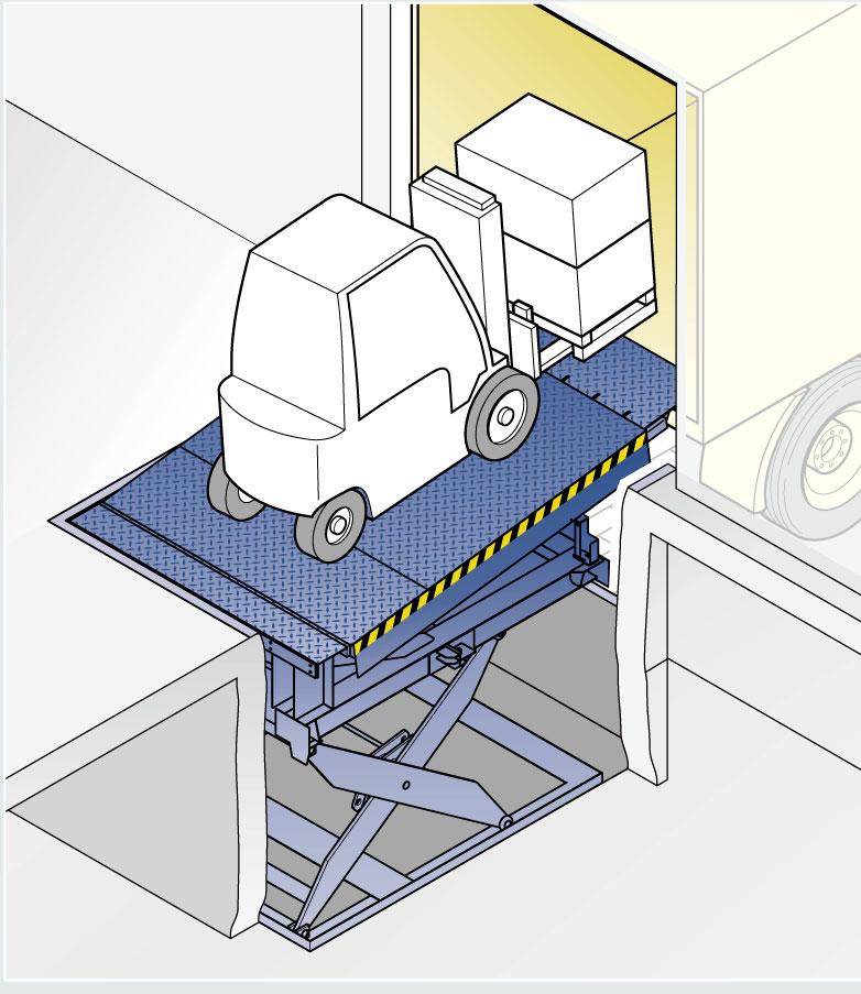 Уравнительные платформы ножничного типа Херман