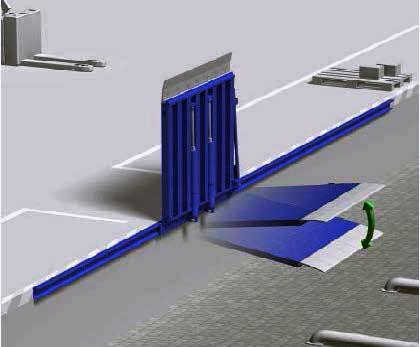 Механические перегрузочные мосты
