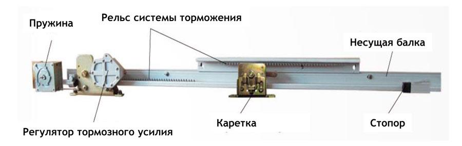 полуавтоматических привод Doortec