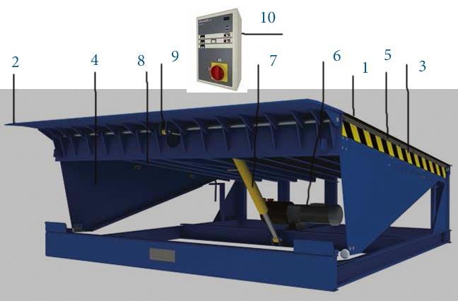 Конструкция платформы уравнительной Дорхан