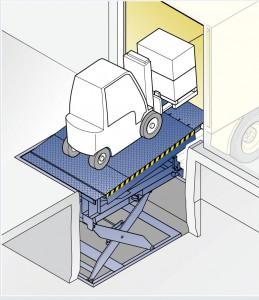 Перегрузочный мост Херман с выдвижной аппарелью и платформой ножничного типа