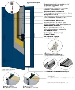 Конструкция технических дверей Doorhan