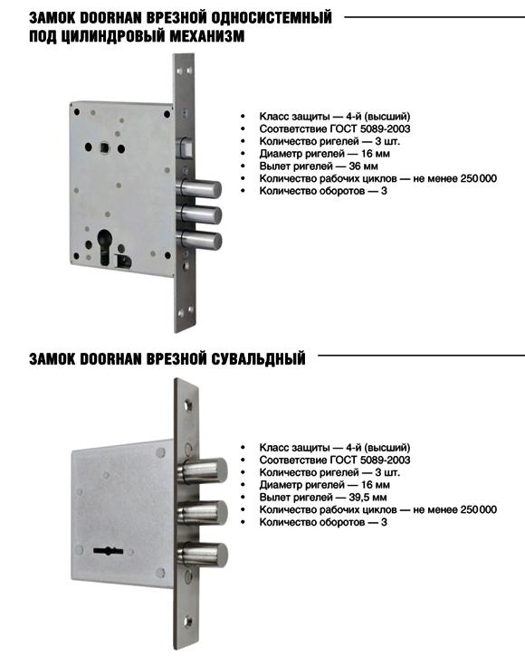 Входных стальные двери Дорхан - конструкция