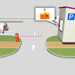Описание оборудования для автоматических парковочной системы цена