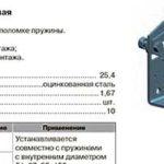 Каталог запасных частей к секционным воротам Алютех